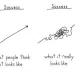 success rep