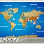 citiesinfo