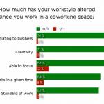 DeskMag Survey