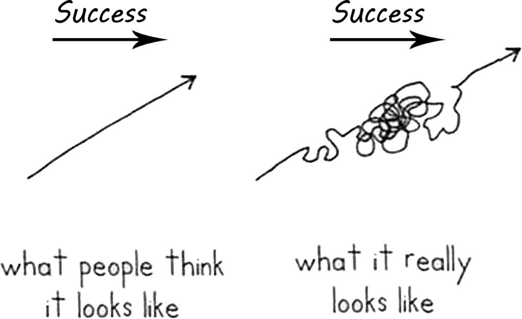 success-image