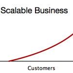 scalable business